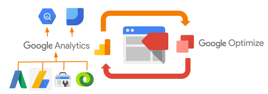 Google Tool Palette