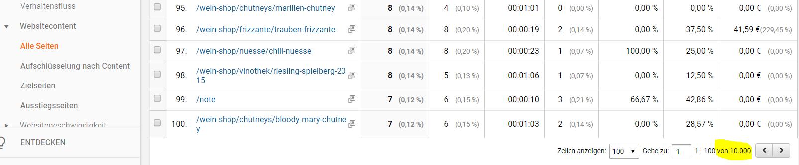 Google Analytics Kardinalitäts Limit