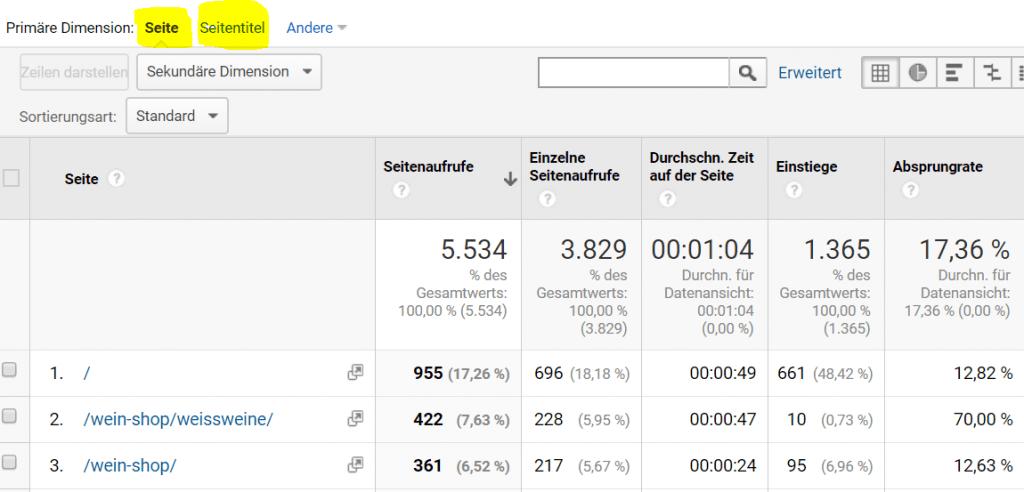 PII: Seite und Seitentitel in Google Analytics