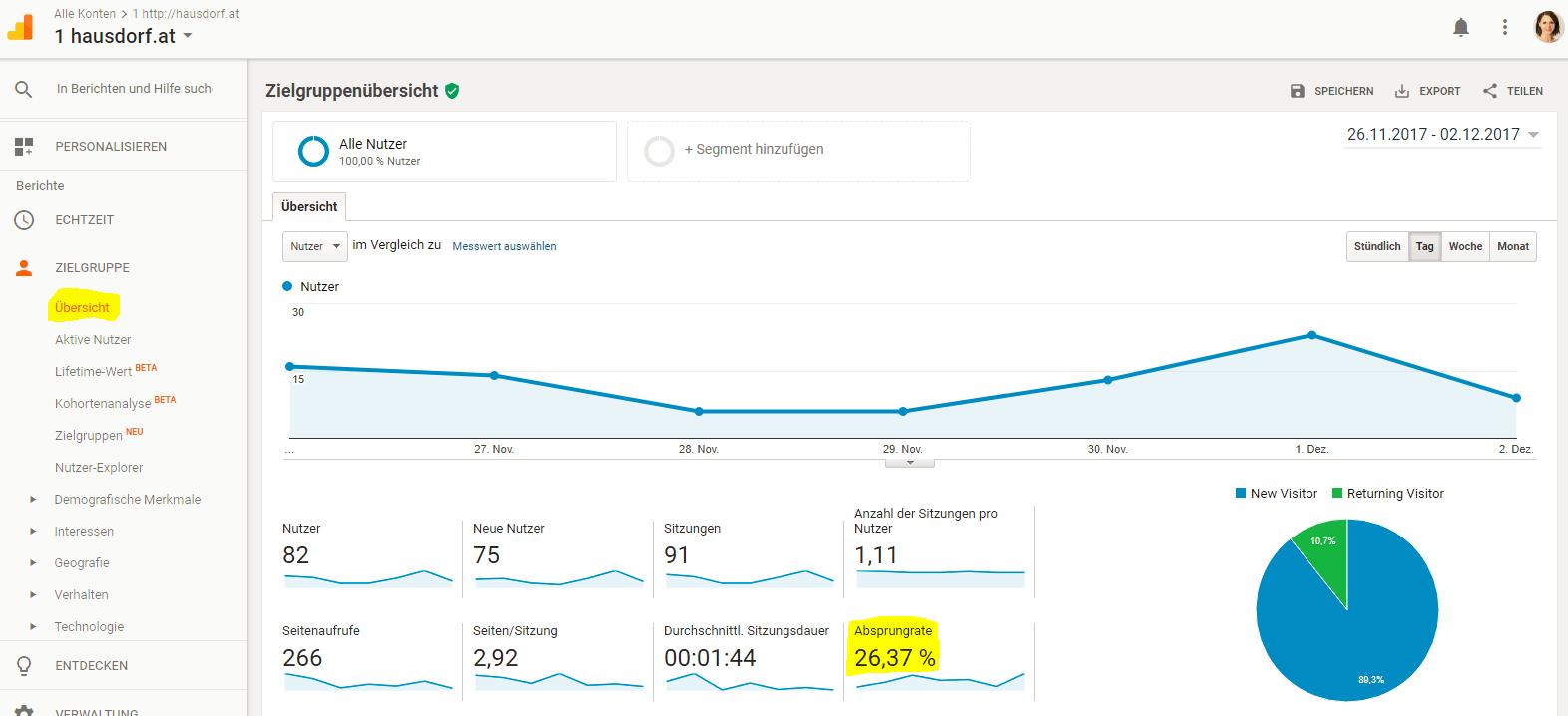 Google Analytics Zielgruppen Übersicht
