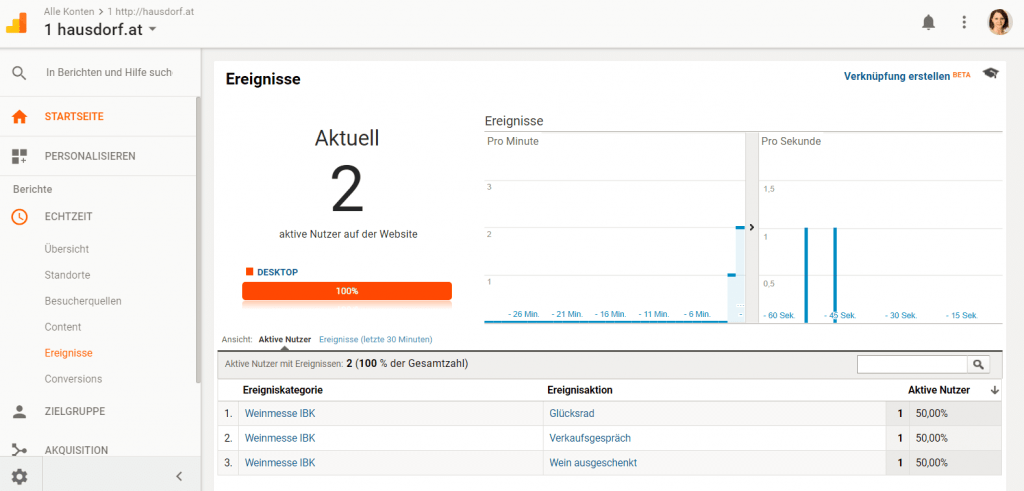 Google Analytics Echtzeit Reports