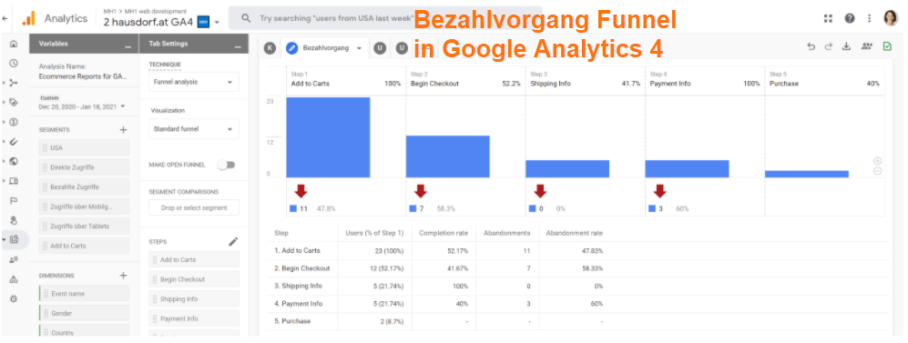 Checkout Funnel in Google Analytics 4