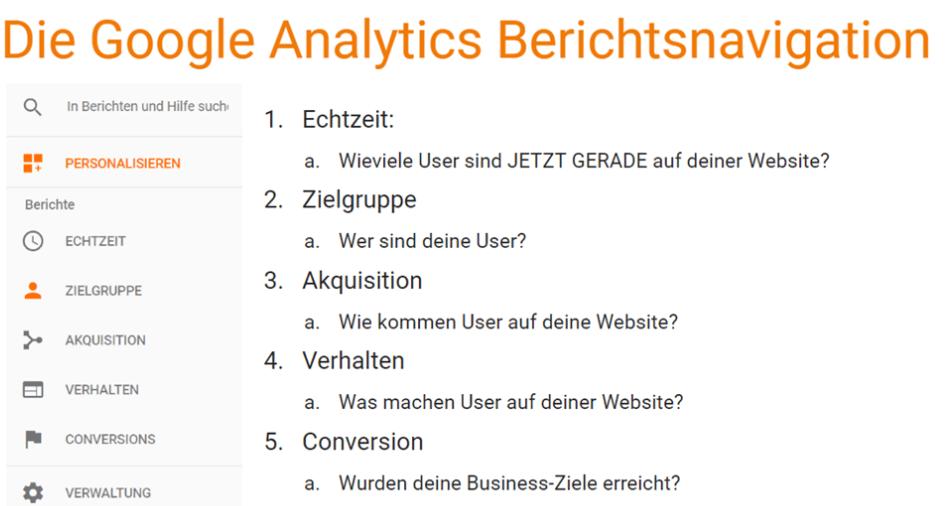 Die Google Analytics Berichtsnavigation