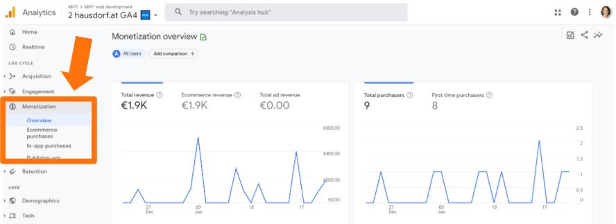 Ecommerce Reports in Google Analytics 4