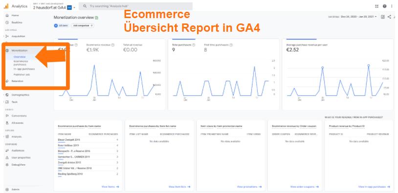 Ecommerce Übersicht Report in GA4
