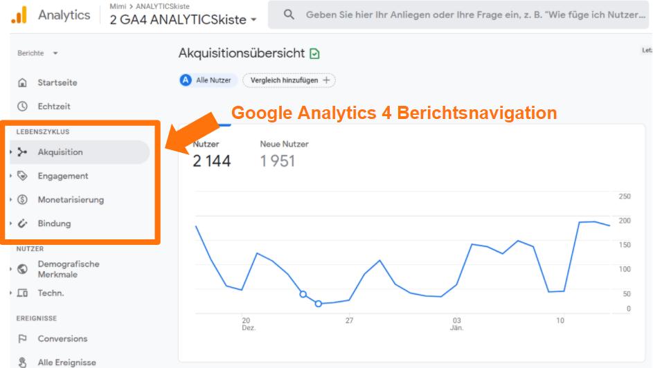 Google Analytics 4 Berichtsnavigation