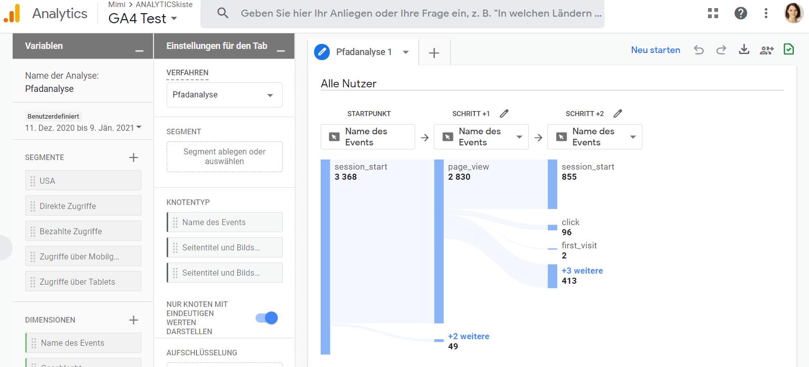 Google Analytics 4 Pfadanalysen
