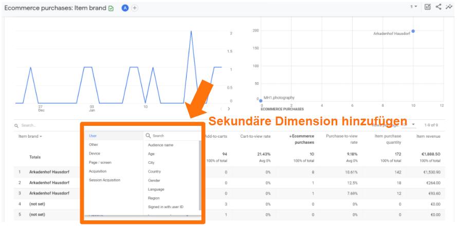 Google Analytics 4 - Sekundäre Dimension hinzufügen