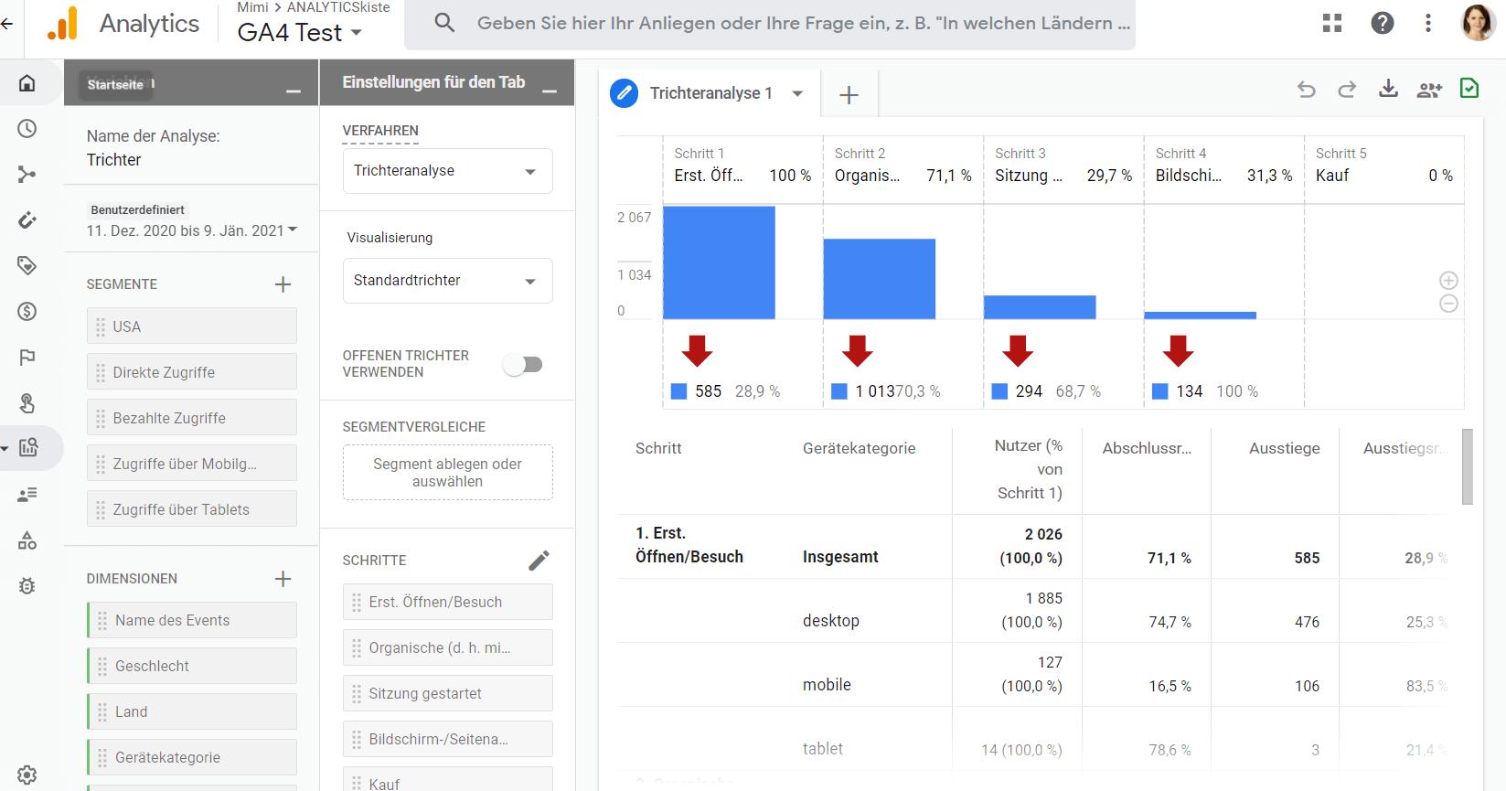 Google Analytics 4 Trichteranalysen