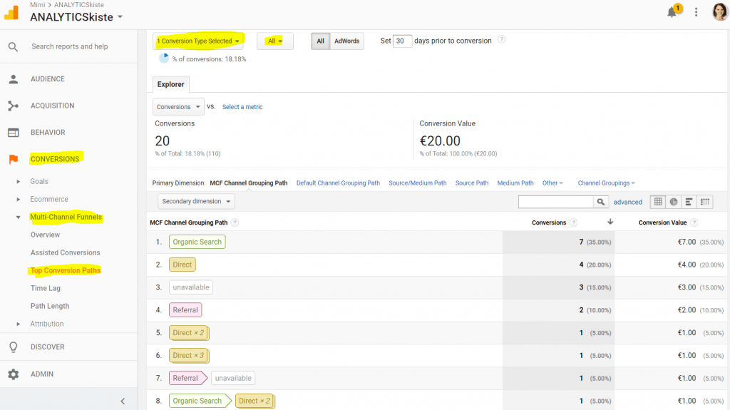 Google Analytics Customer Journeys Leser