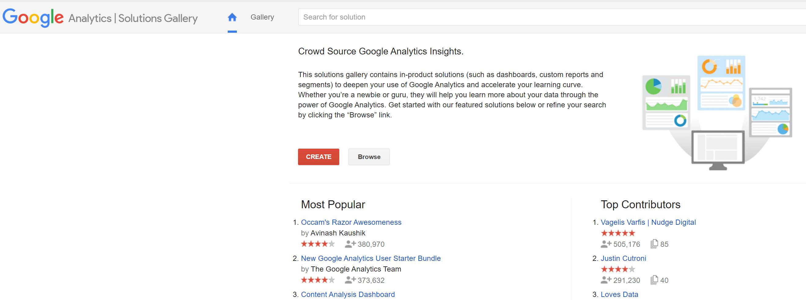 Google Analytics Solution Gallery