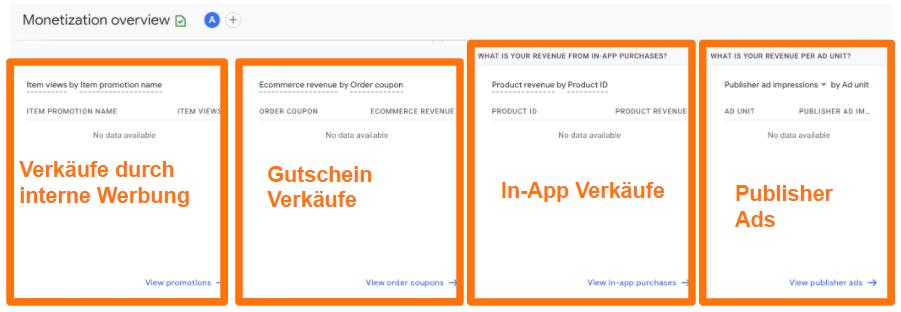 Interne Werbung, Gutscheine, In App Verkäufe und Publisher Ads in Google Analytics 4