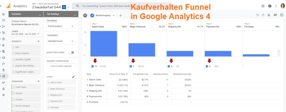 Kaufverhalten Funnel in Google Analytics 4