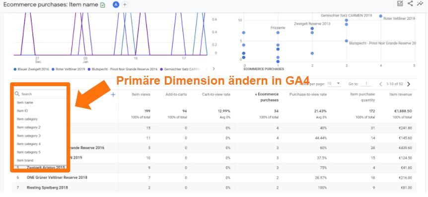 Primäre Dimension in GA4 ändern